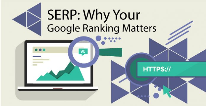 SERP-Why-Google-Ranking-Matters